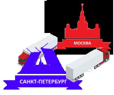 грузоперевозка Москва Питер